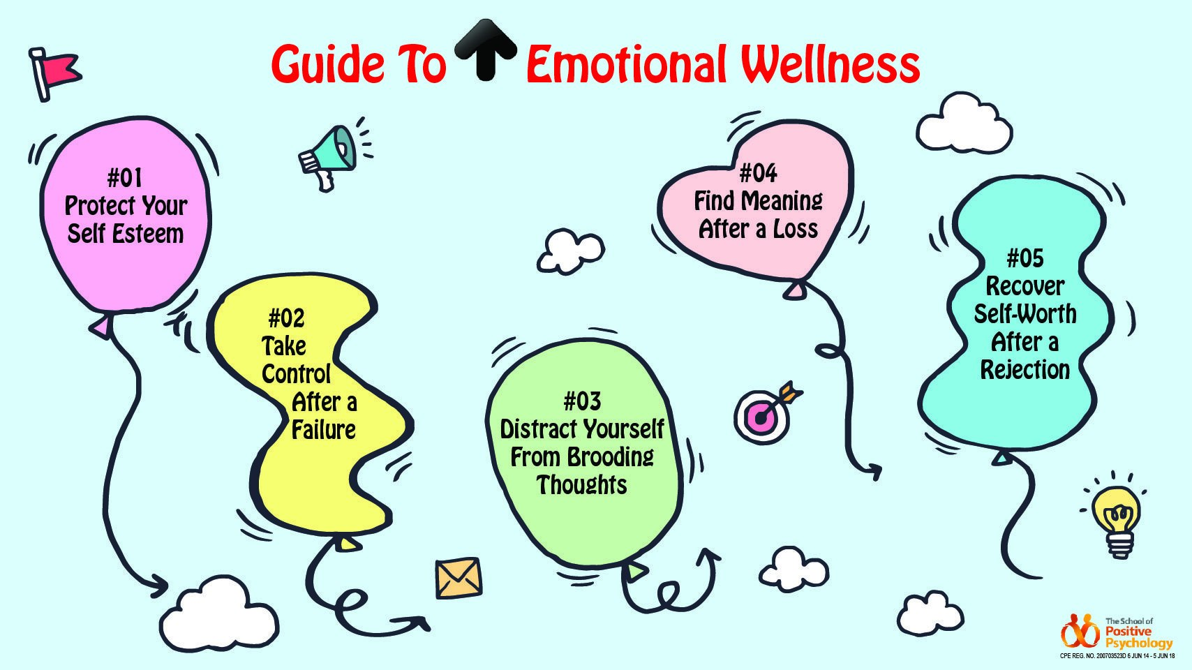 The school of positive psychology singapore guide to increase emotional wellness sciox Gallery